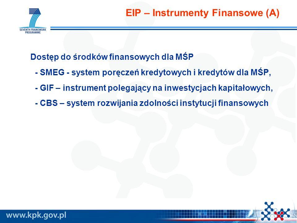 Dostęp do środków finansowych dla MŚP - SMEG - system poręczeń kredytowych i kredytów dla MŚP, - GIF – instrument polegający na inwestycjach kapitałow