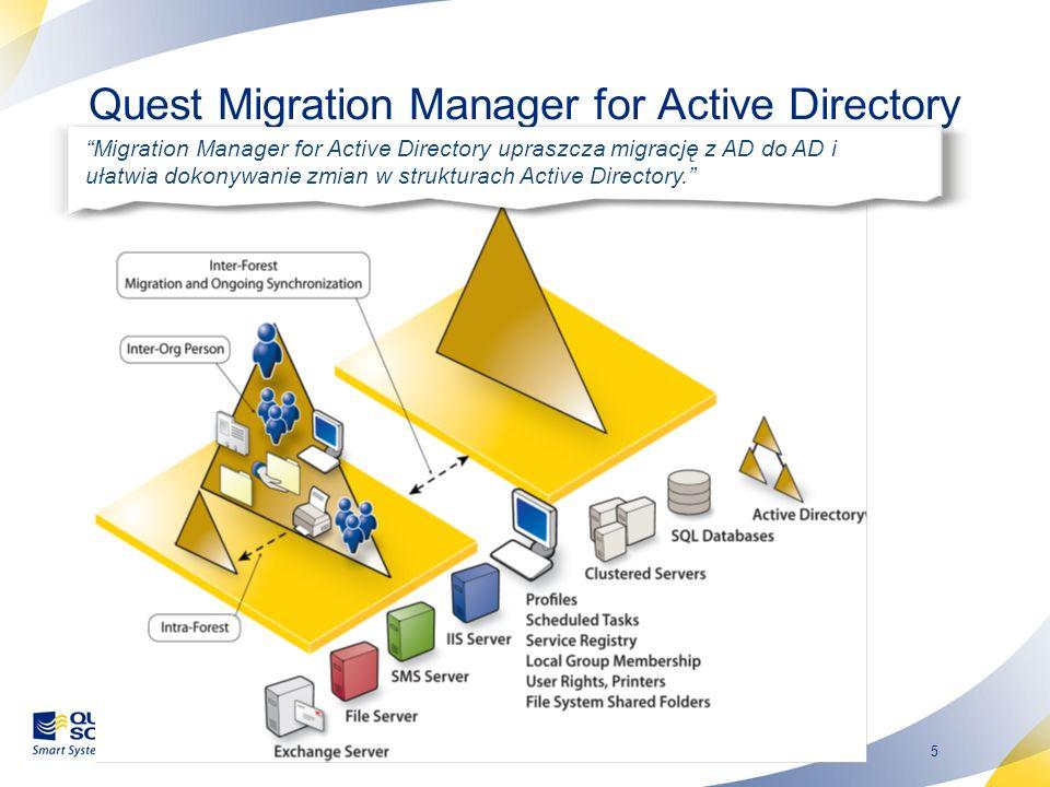 6 Exchange Server 5.5 Exchange Server 2000 Exchange Server 2003 GroupWise Lotus Notes Exchange 2003/2007/2010 Exchange Migration Wizard Migration Manager for Exchange GroupWise Migrator for Exchange Notes Migrator for Exchange Migracja do Exchange 2003/2007/2010