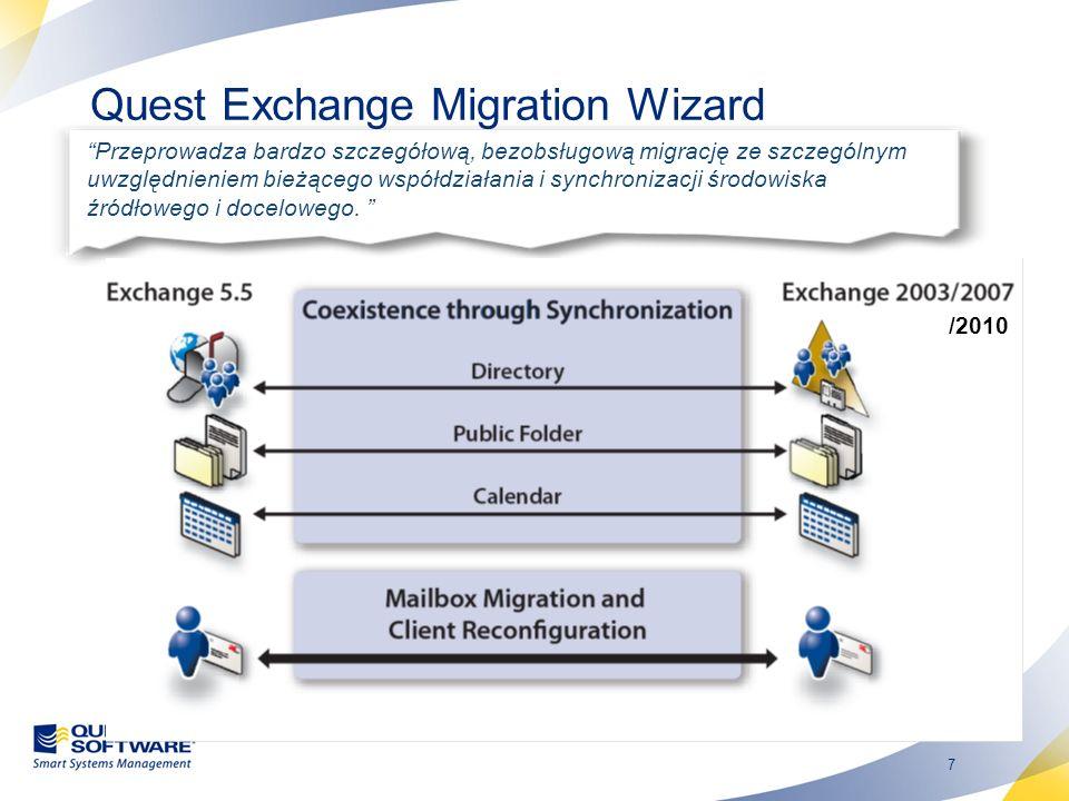 8 Quest Migration Manager for Exchange Wspiera wielostronne scenariusze migracji Exchange 2000/2003/2007, jedno lub dwustronna synchronizacja obiektów, skrzynek pocztowych, folderów publicznych oraz zapewnia współistnienie różnych typów serwerów Exchange.