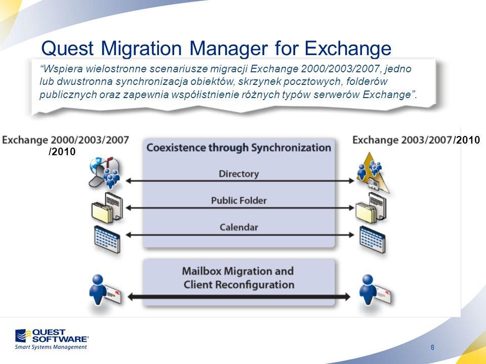 9 Migracja do MS SharePoint 2007/2010
