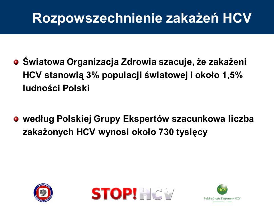 Światowa Organizacja Zdrowia szacuje, że zakażeni HCV stanowią 3% populacji światowej i około 1,5% ludności Polski według Polskiej Grupy Ekspertów sza