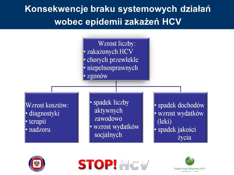 Konsekwencje braku systemowych działań wobec epidemii zakażeń HCV