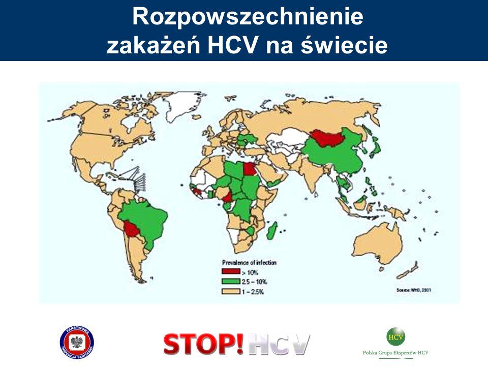 oficjalną rejestrację zachorowań na wzw C rozpoczęto w Polsce w 1997 roku, notując rocznie od około 800 do 3 tysięcy zgłoszeń, przy czym połowa z nich pochodziła ze stacjach krwiodawstwa nieprecyzyjna ocena epidemiologiczna wskutek bezobjawowości i braku czynnego przesiewu brak danych oraz oceny epidemiologicznej w zakresie powikłań zakażeń HCV, to jest marskości i raka wątrobowokomórkowego Rozpowszechnienie zakażeń HCV w Polsce