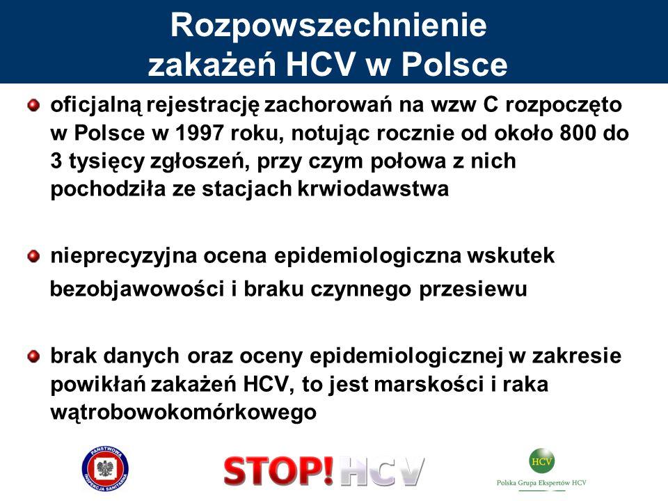 Wzw C – światowy problem zdrowotny 170-200 mln ludzi zakażonych 3% populacji na świecie szacuje się, że śmiertelność z powodu HCV może się potroić w ciągu następnych 10-20 lat Europa liczba zakażonych HCV – 7,3-8,8 mln zapadalność > 1,2% kraje południowo-wschodnie < 0,1% północne zgony - 86 tysięcy osób rocznie główna przyczyna przeszczepień wątroby Uwe Siebert, Nicolai Muhlberger, Stefan Zeuzem 2008 Raport WHO 2000