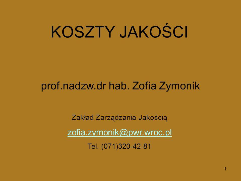 1 Zakład Zarządzania Jakością zofia.zymonik@pwr.wroc.pl Tel. (071)320-42-81 KOSZTY JAKOŚCI prof.nadzw.dr hab. Zofia Zymonik