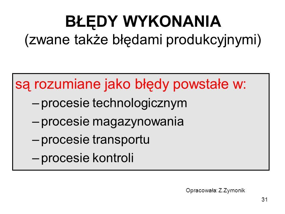 31 BŁĘDY WYKONANIA (zwane także błędami produkcyjnymi) są rozumiane jako błędy powstałe w: –procesie technologicznym –procesie magazynowania –procesie