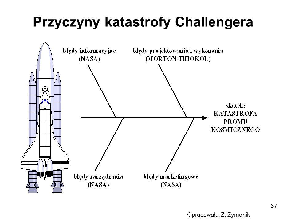 37 Przyczyny katastrofy Challengera Opracowała: Z. Zymonik