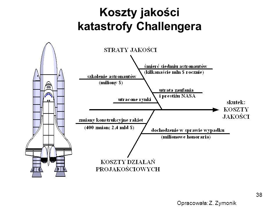 38 Koszty jakości katastrofy Challengera Opracowała: Z. Zymonik