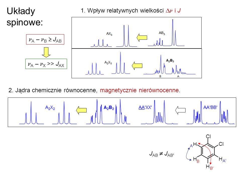 Jak będa wyglądać widma 1 H NMR naftalenu i antracenu? Nazwij układy spinowe? AABB A