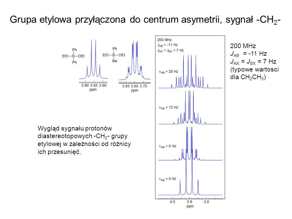 Cząsteczka porfiryny posiadająca dwie nierównocenne grupy p-tolilowe: Na podstawie poniższego widma COSY wskaż piki meta-tolilowe.
