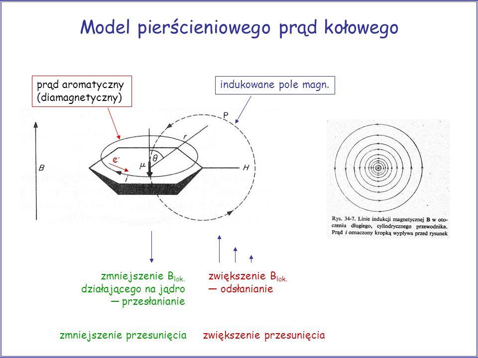 Model pierścieniowego prąd kołowego prąd aromatyczny (diamagnetyczny) e-e- zmniejszenie B lok. działającego na jądro przesłanianie zwiększenie B lok.