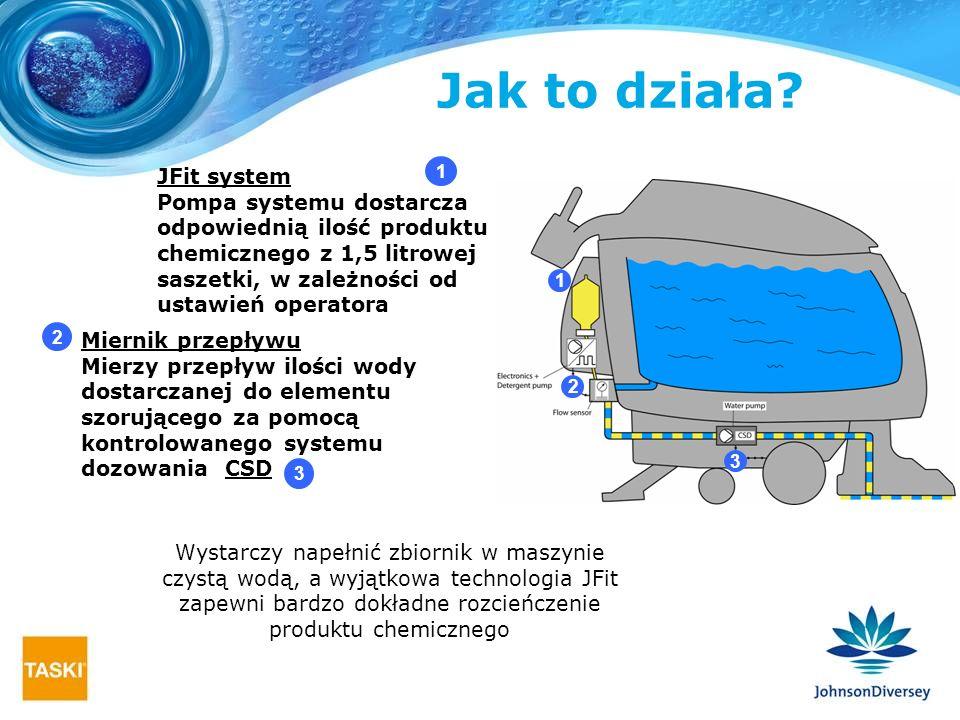 1 JFit system Pompa systemu dostarcza odpowiednią ilość produktu chemicznego z 1,5 litrowej saszetki, w zależności od ustawień operatora 3 2 Miernik p