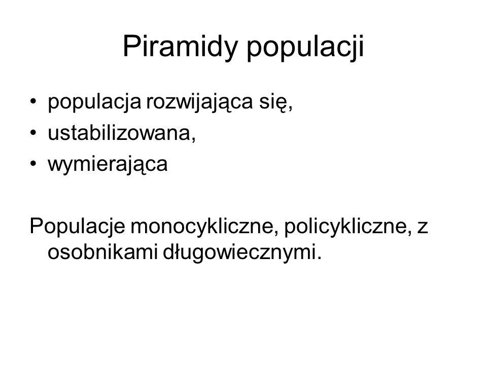 Piramidy populacji populacja rozwijająca się, ustabilizowana, wymierająca Populacje monocykliczne, policykliczne, z osobnikami długowiecznymi.