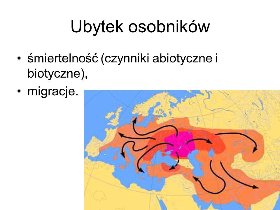 Ubytek osobników śmiertelność (czynniki abiotyczne i biotyczne), migracje.