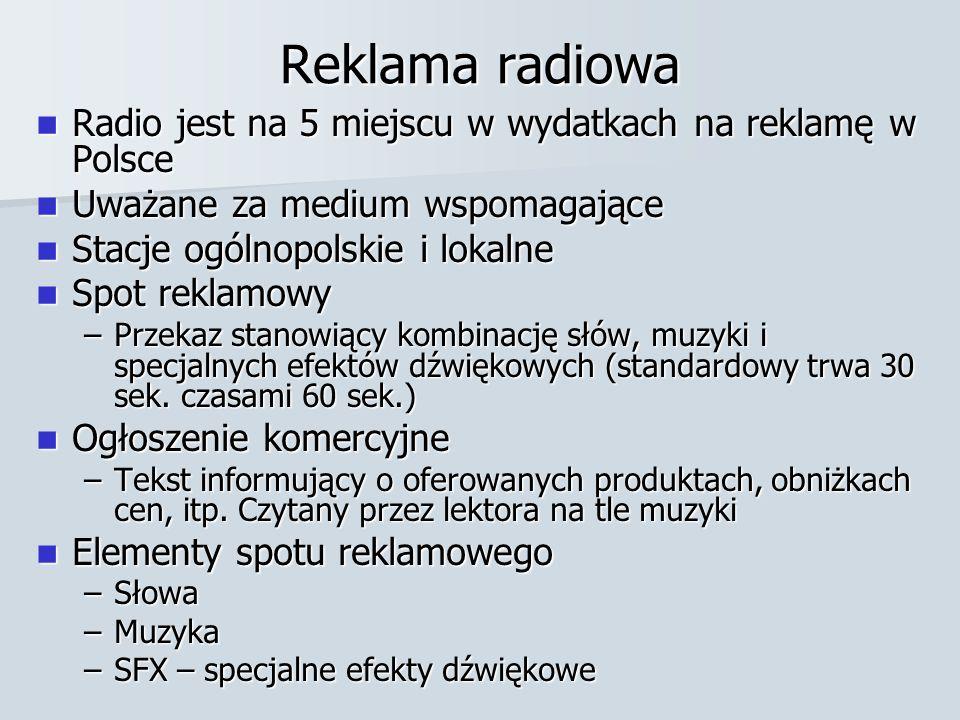 Reklama radiowa Radio jest na 5 miejscu w wydatkach na reklamę w Polsce Radio jest na 5 miejscu w wydatkach na reklamę w Polsce Uważane za medium wspo