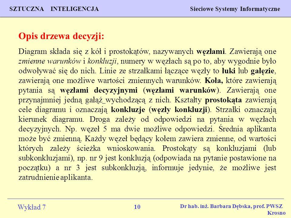 10 Wykład 7 SZTUCZNA INTELIGENCJA Sieciowe Systemy Informatyczne Dr hab. inż. Barbara Dębska, prof. PWSZ Krosno Opis drzewa decyzji: Diagram składa si