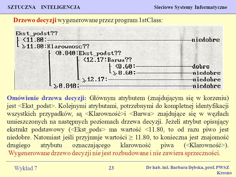 23 Wykład 7 SZTUCZNA INTELIGENCJA Sieciowe Systemy Informatyczne Dr hab. inż. Barbara Dębska, prof. PWSZ Krosno Drzewo decyzji wygenerowane przez prog