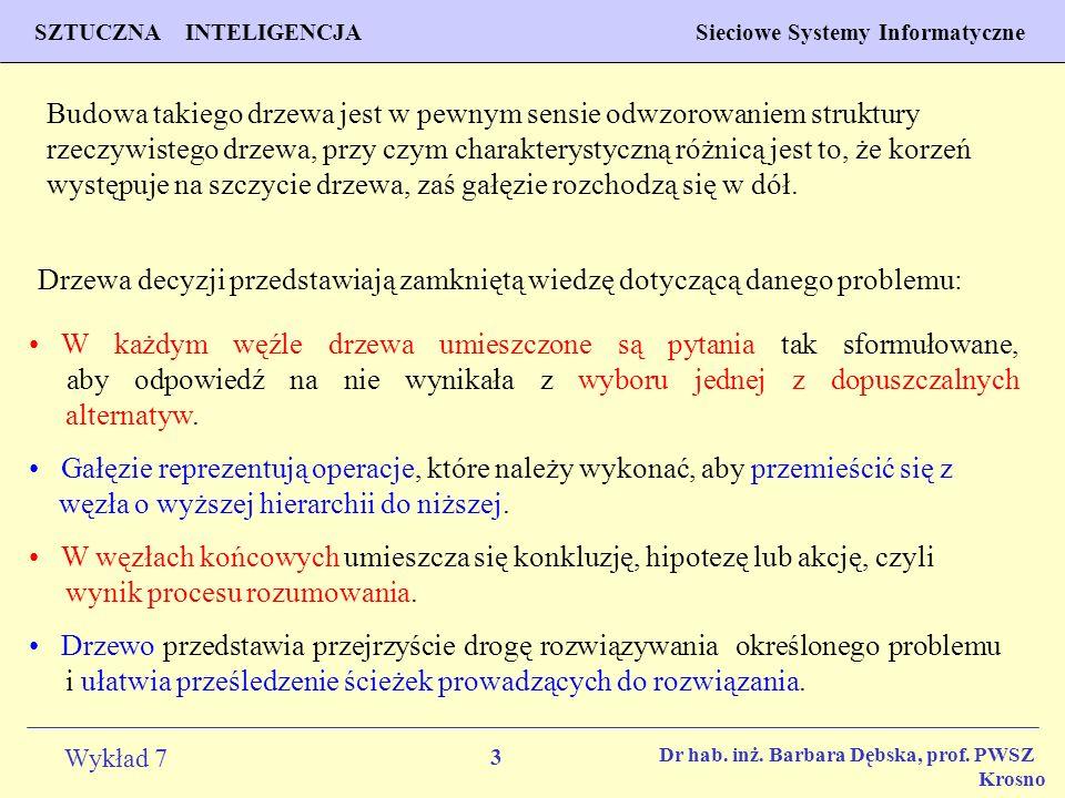 3 Wykład 7 SZTUCZNA INTELIGENCJA Sieciowe Systemy Informatyczne Dr hab. inż. Barbara Dębska, prof. PWSZ Krosno Budowa takiego drzewa jest w pewnym sen
