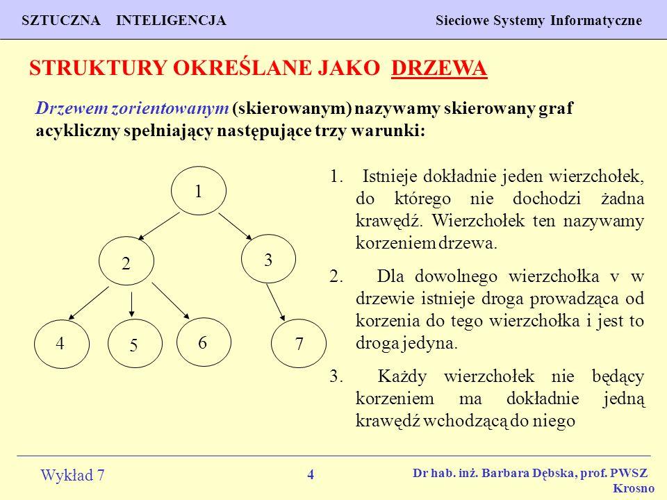 4 Wykład 7 SZTUCZNA INTELIGENCJA Sieciowe Systemy Informatyczne Dr hab. inż. Barbara Dębska, prof. PWSZ Krosno STRUKTURY OKREŚLANE JAKO DRZEWA Drzewem