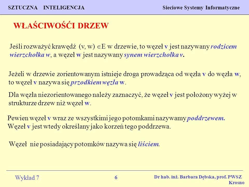 6 Wykład 7 SZTUCZNA INTELIGENCJA Sieciowe Systemy Informatyczne Dr hab. inż. Barbara Dębska, prof. PWSZ Krosno Jeśli rozważyć krawędź (v, w) E w drzew