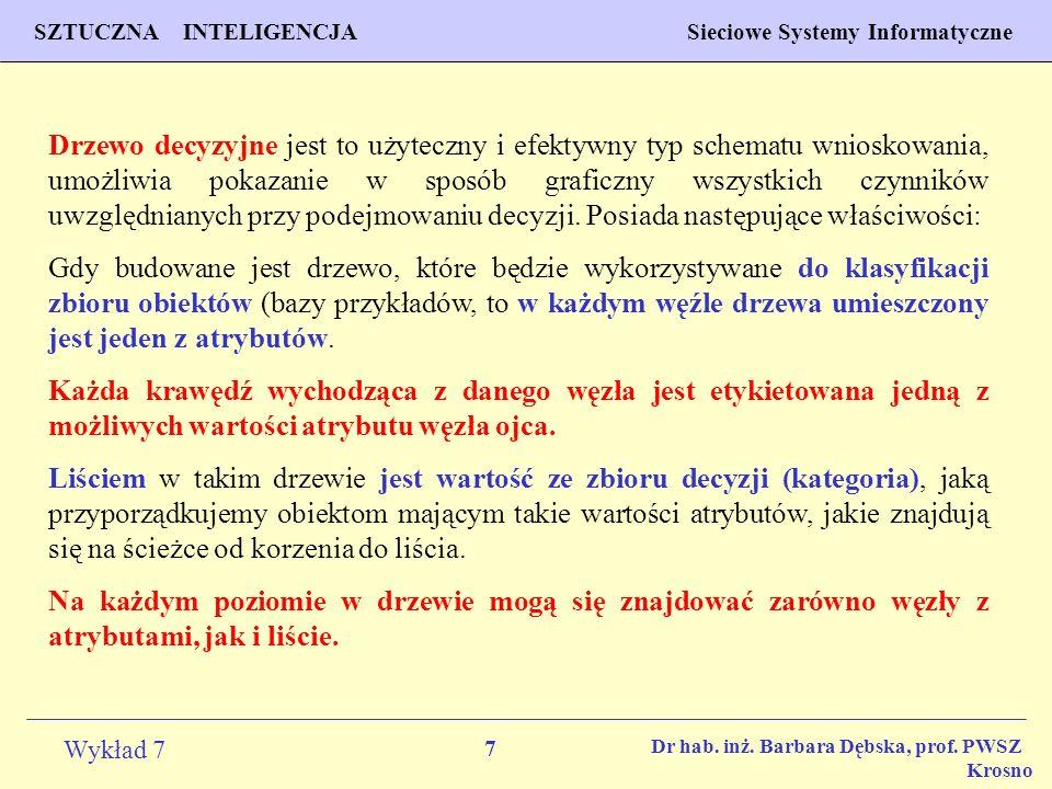 7 Wykład 7 SZTUCZNA INTELIGENCJA Sieciowe Systemy Informatyczne Dr hab. inż. Barbara Dębska, prof. PWSZ Krosno Drzewo decyzyjne jest to użyteczny i ef