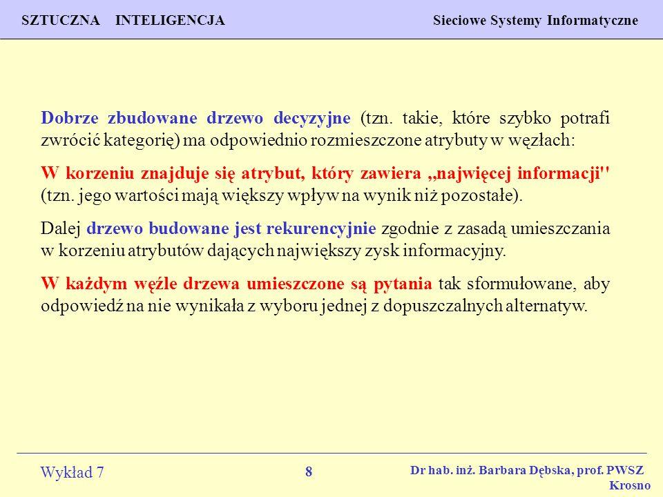 8 Wykład 7 SZTUCZNA INTELIGENCJA Sieciowe Systemy Informatyczne Dr hab. inż. Barbara Dębska, prof. PWSZ Krosno Dobrze zbudowane drzewo decyzyjne (tzn.