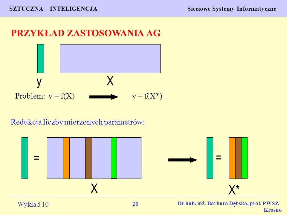 20 Wykład 10 SZTUCZNA INTELIGENCJA Sieciowe Systemy Informatyczne Dr hab. inż. Barbara Dębska, prof. PWSZ Krosno PRZYKŁAD ZASTOSOWANIA AG yX Problem: