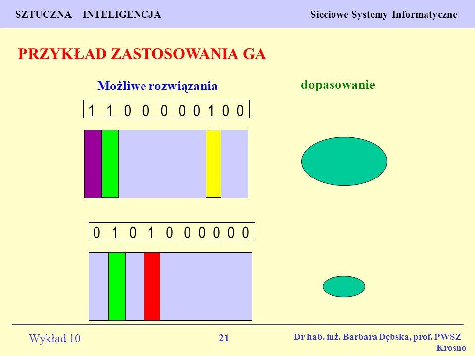 21 Wykład 10 SZTUCZNA INTELIGENCJA Sieciowe Systemy Informatyczne Dr hab. inż. Barbara Dębska, prof. PWSZ Krosno PRZYKŁAD ZASTOSOWANIA GA Możliwe rozw