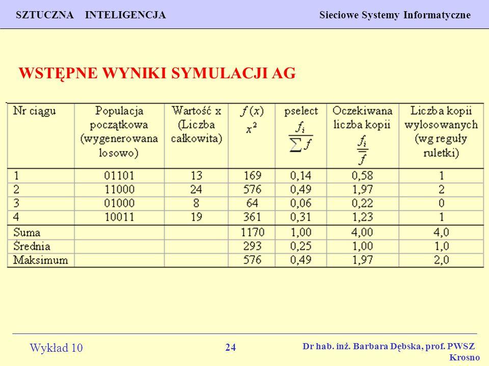 24 Wykład 10 SZTUCZNA INTELIGENCJA Sieciowe Systemy Informatyczne Dr hab. inż. Barbara Dębska, prof. PWSZ Krosno WSTĘPNE WYNIKI SYMULACJI AG