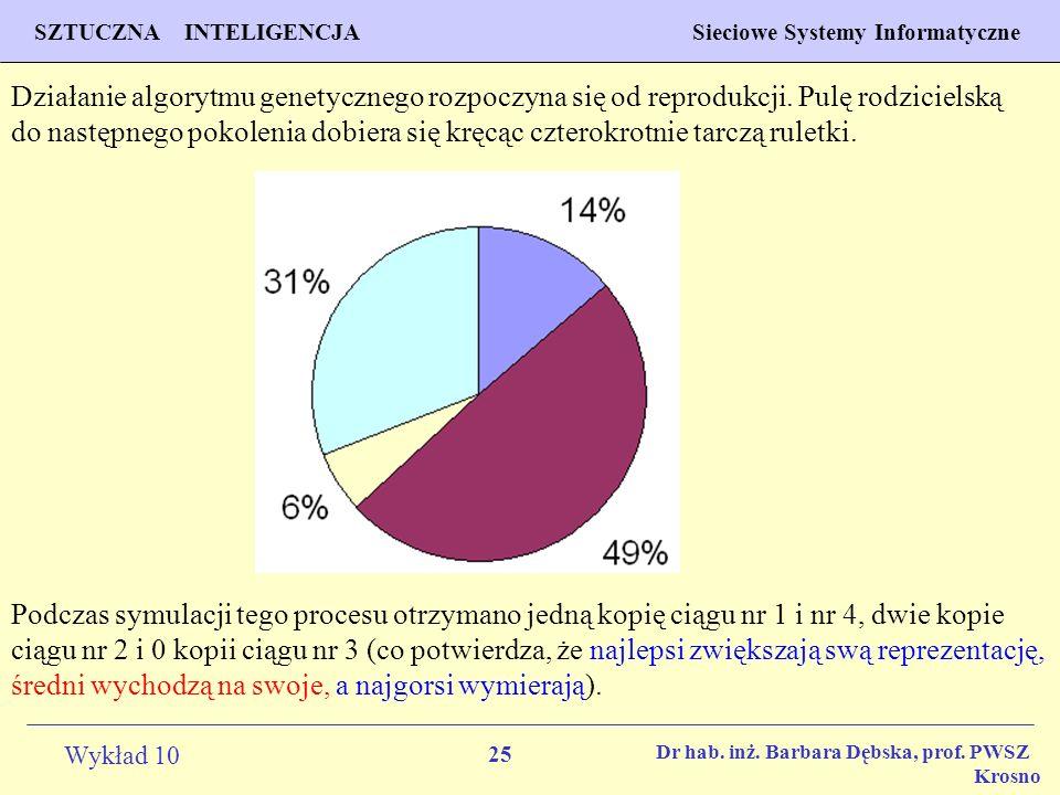 25 Wykład 10 SZTUCZNA INTELIGENCJA Sieciowe Systemy Informatyczne Dr hab. inż. Barbara Dębska, prof. PWSZ Krosno Działanie algorytmu genetycznego rozp