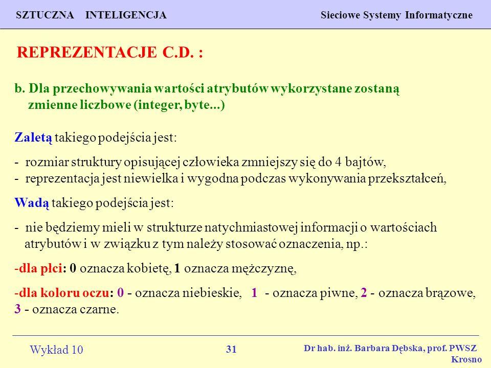 31 Wykład 10 SZTUCZNA INTELIGENCJA Sieciowe Systemy Informatyczne Dr hab. inż. Barbara Dębska, prof. PWSZ Krosno b. Dla przechowywania wartości atrybu