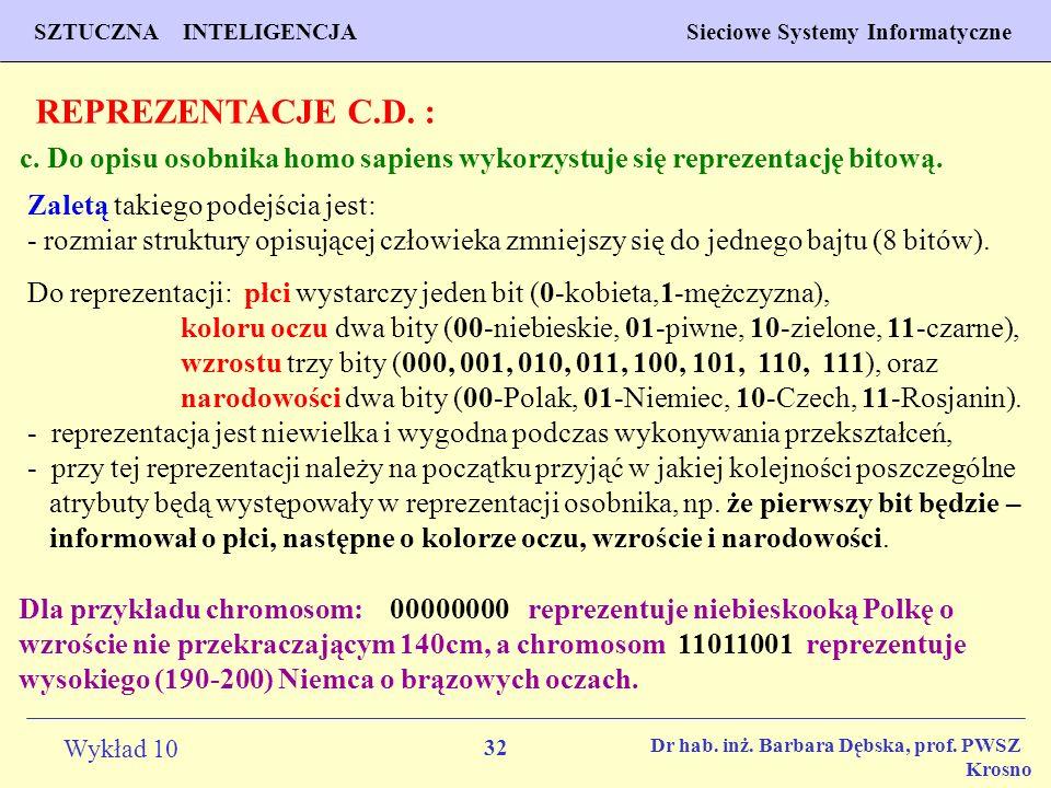 32 Wykład 10 SZTUCZNA INTELIGENCJA Sieciowe Systemy Informatyczne Dr hab. inż. Barbara Dębska, prof. PWSZ Krosno REPREZENTACJE C.D. : c. Do opisu osob