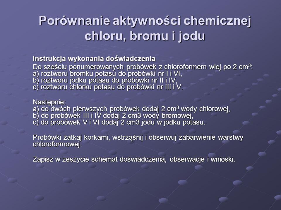 Porównanie aktywności chemicznej chloru, bromu i jodu Instrukcja wykonania doświadczenia Do sześciu ponumerowanych probówek z chloroformem wlej po 2 c