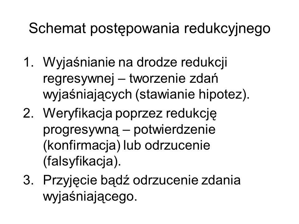 Schemat postępowania redukcyjnego 1.Wyjaśnianie na drodze redukcji regresywnej – tworzenie zdań wyjaśniających (stawianie hipotez). 2.Weryfikacja popr