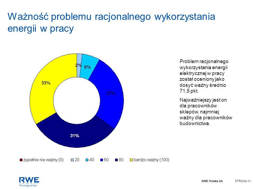 RWE Polska SASTRONA 11 Ważność problemu racjonalnego wykorzystania energii w pracy Problem racjonalnego wykorzystania energii elektrycznej w pracy zos