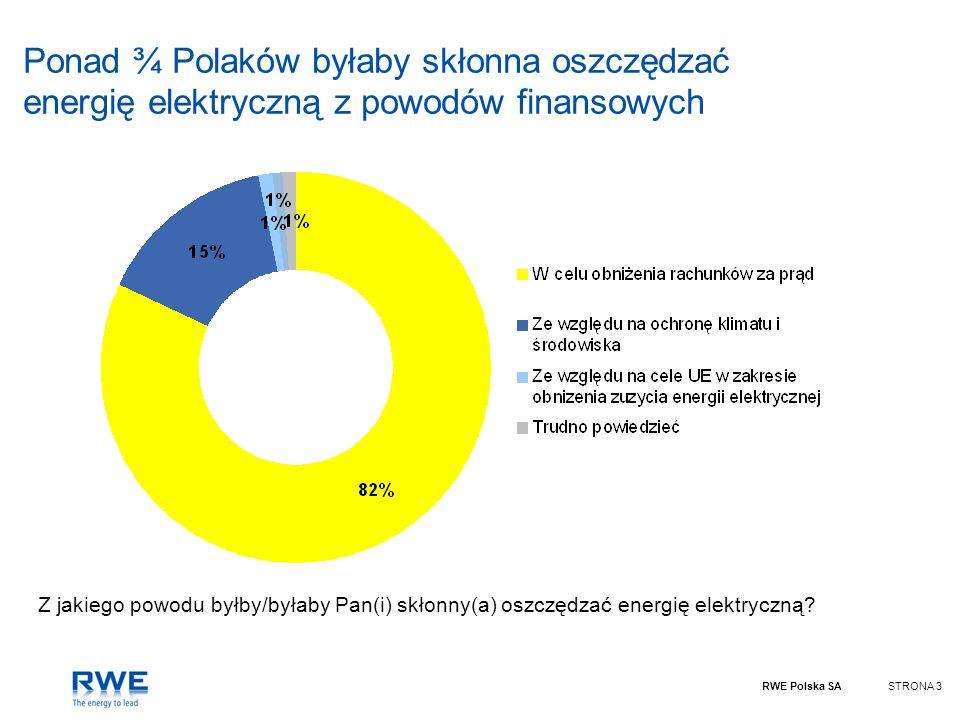 RWE Polska SASTRONA 3 Ponad ¾ Polaków byłaby skłonna oszczędzać energię elektryczną z powodów finansowych Z jakiego powodu byłby/byłaby Pan(i) skłonny