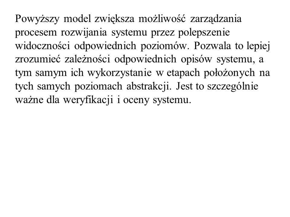 Powyższy model zwiększa możliwość zarządzania procesem rozwijania systemu przez polepszenie widoczności odpowiednich poziomów. Pozwala to lepiej zrozu