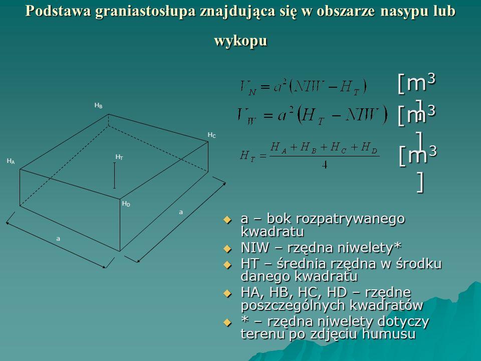 Podstawa graniastosłupa znajdująca się w obszarze nasypu lub wykopu a – bok rozpatrywanego kwadratu a – bok rozpatrywanego kwadratu NIW – rzędna niwel