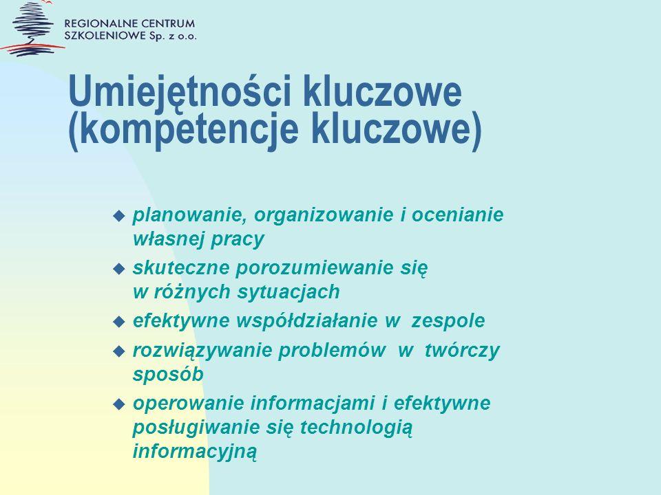 Umiejętności kluczowe (kompetencje kluczowe) u planowanie, organizowanie i ocenianie własnej pracy u skuteczne porozumiewanie się w różnych sytuacjach