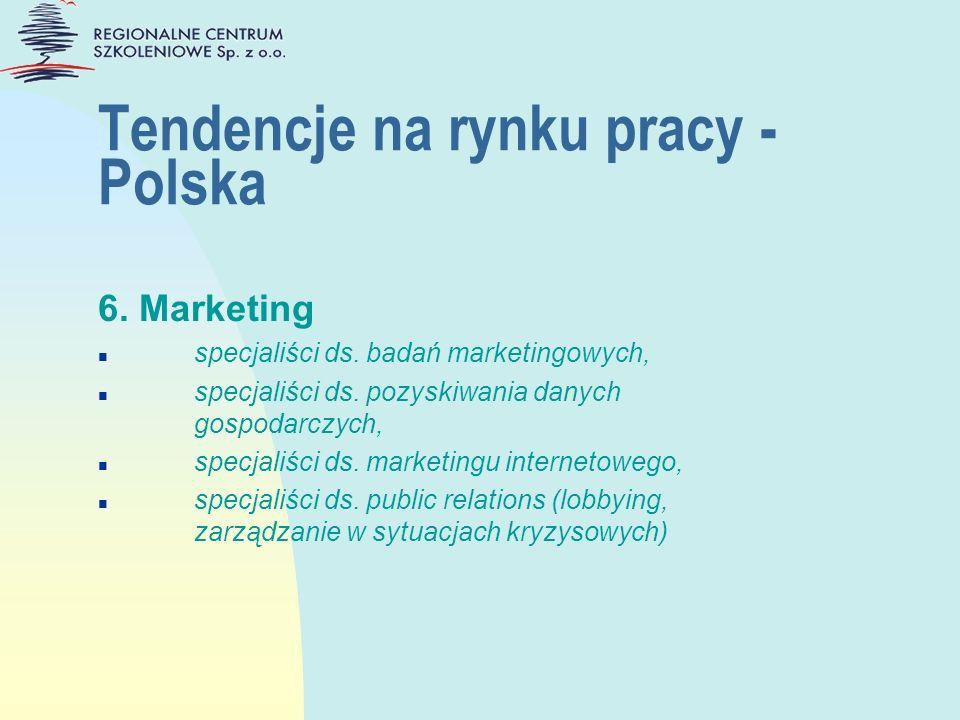 Tendencje na rynku pracy - Polska 6. Marketing n specjaliści ds. badań marketingowych, n specjaliści ds. pozyskiwania danych gospodarczych, n specjali