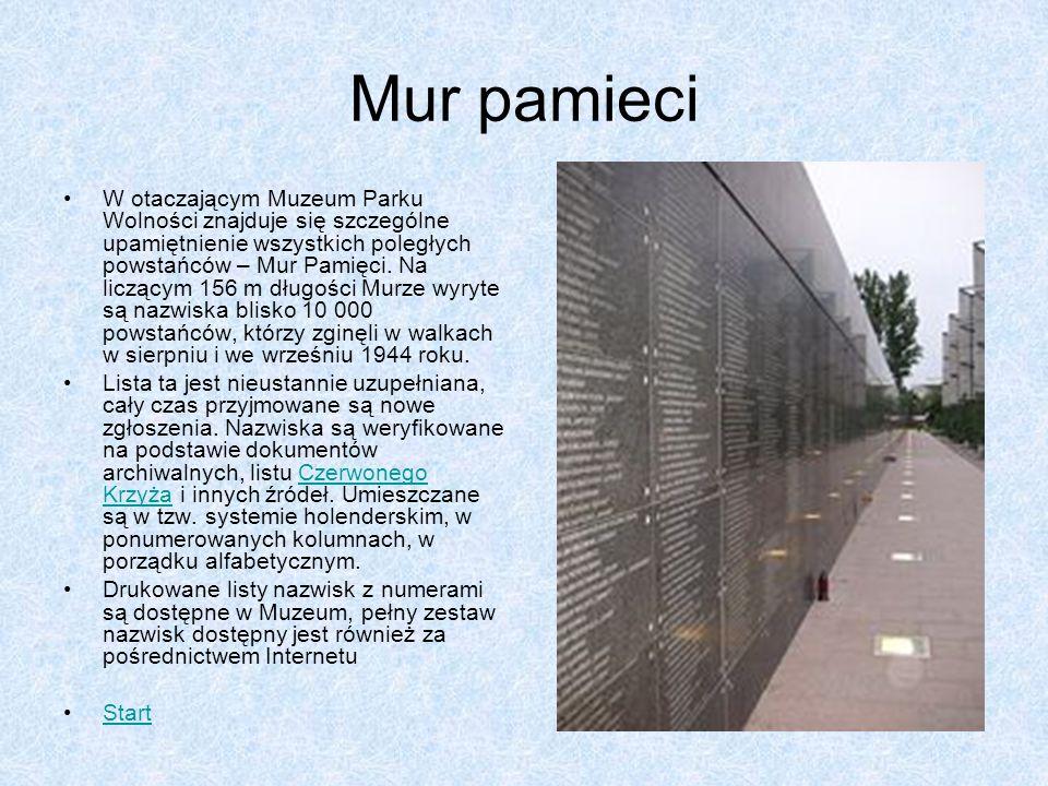Mur pamieci W otaczającym Muzeum Parku Wolności znajduje się szczególne upamiętnienie wszystkich poległych powstańców – Mur Pamięci. Na liczącym 156 m