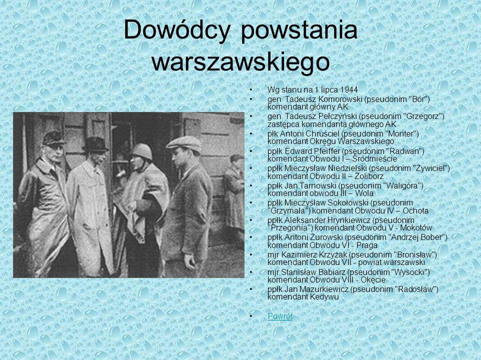 Dowódcy powstania warszawskiego Wg stanu na 1 lipca 1944 gen. Tadeusz Komorowski (pseudonim