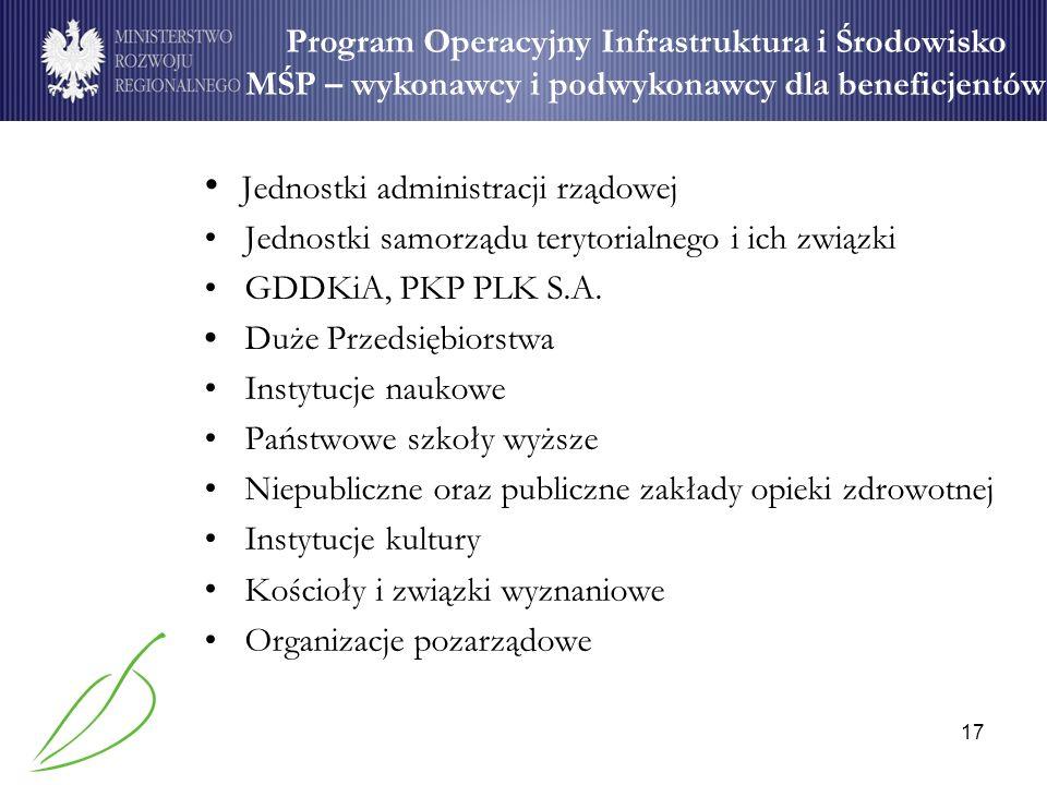 17 Program Operacyjny Infrastruktura i Środowisko MŚP – wykonawcy i podwykonawcy dla beneficjentów Jednostki administracji rządowej Jednostki samorząd