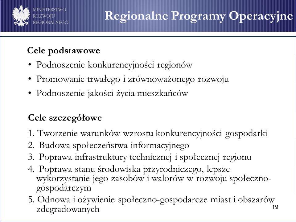 19 Regionalne Programy Operacyjne Cele podstawowe Podnoszenie konkurencyjności regionów Promowanie trwałego i zrównoważonego rozwoju Podnoszenie jakoś