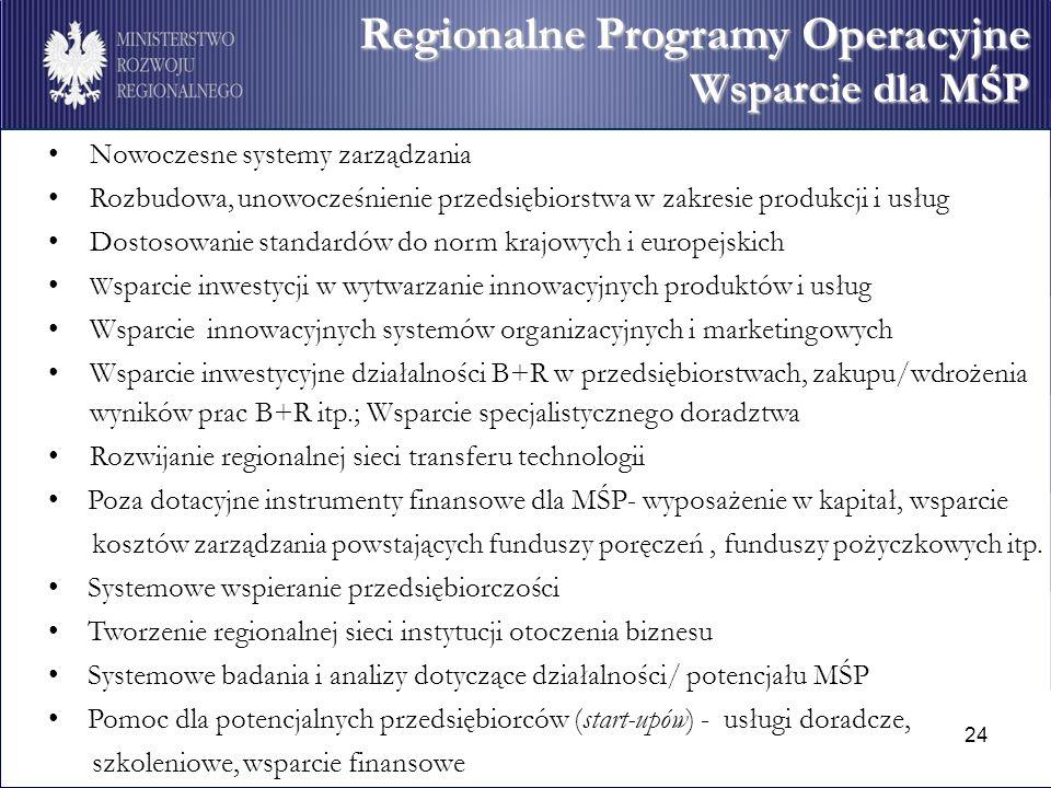 24 Regionalne Programy Operacyjne Wsparcie dla MŚP Nowoczesne systemy zarządzania Rozbudowa, unowocześnienie przedsiębiorstwa w zakresie produkcji i u