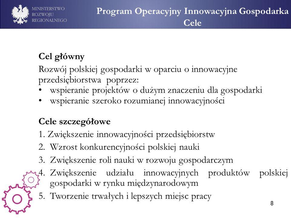 8 Program Operacyjny Innowacyjna Gospodarka Cele Cel główny Rozwój polskiej gospodarki w oparciu o innowacyjne przedsiębiorstwa poprzez: wspieranie pr