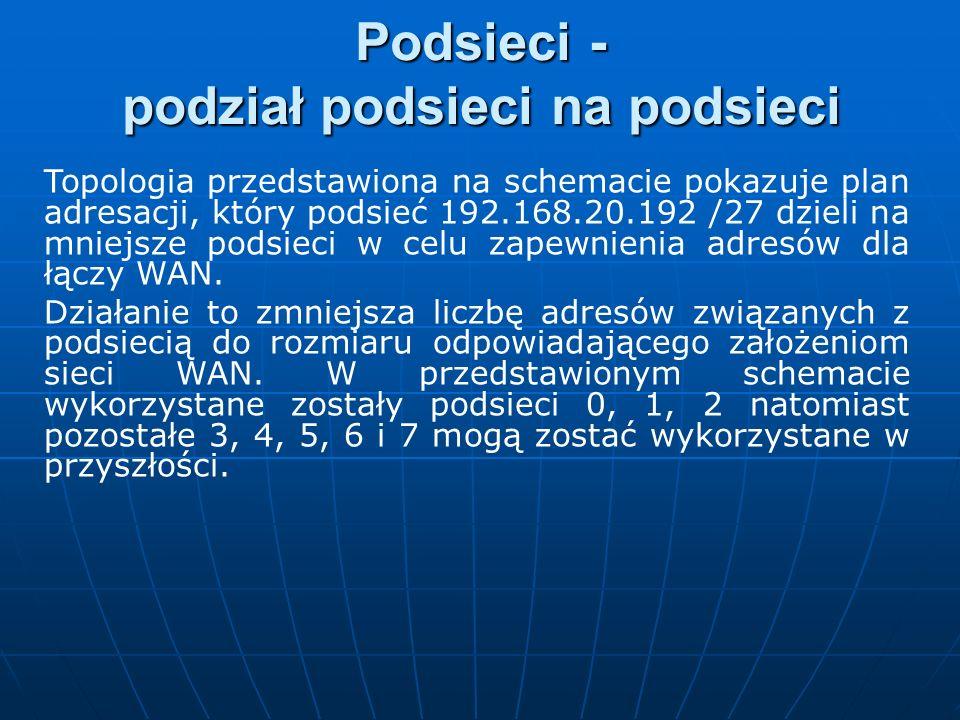 Podsieci - podział podsieci na podsieci Topologia przedstawiona na schemacie pokazuje plan adresacji, który podsieć 192.168.20.192 /27 dzieli na mniej