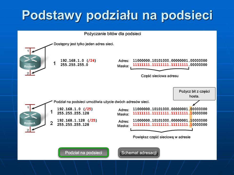 Podział na podsieci o odpowiednich rozmiarach Określenie liczby oraz wielkości sieci Pierwszym etapem będzie określenie liczby sieci oraz wielkości każdej z nich na podstawie zebranych informacji związanych z typowymi grupami, w których te hosty pracują.