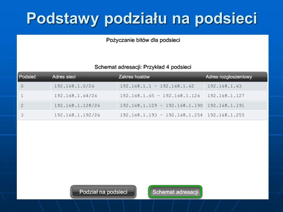 Podsieci - podział podsieci na podsieci Topologia przedstawiona na schemacie pokazuje plan adresacji, który podsieć 192.168.20.192 /27 dzieli na mniejsze podsieci w celu zapewnienia adresów dla łączy WAN.