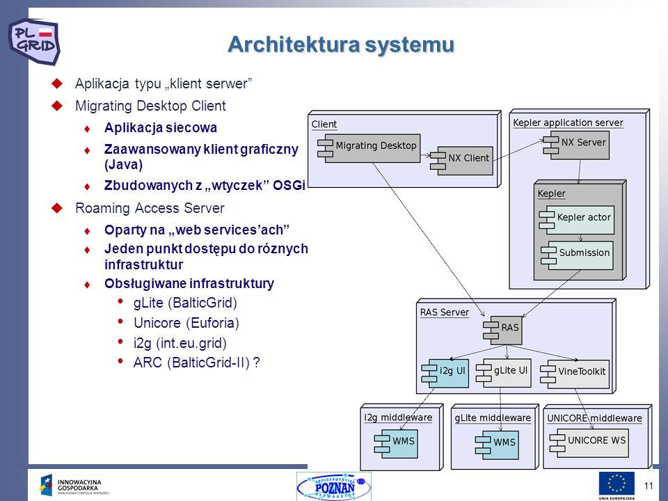 11 Architektura systemu Aplikacja typu klient serwer Migrating Desktop Client Aplikacja siecowa Zaawansowany klient graficzny (Java) Zbudowanych z wtyczek OSGi Roaming Access Server Oparty na web servicesach Jeden punkt dostępu do róznych infrastruktur Obsługiwane infrastruktury gLite (BalticGrid) Unicore (Euforia) i2g (int.eu.grid) ARC (BalticGrid-II)
